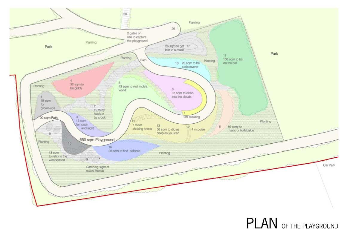plan overall park